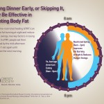 Need to Burn Fat? Eat Dinner Early or Skip It to Help Weight Loss